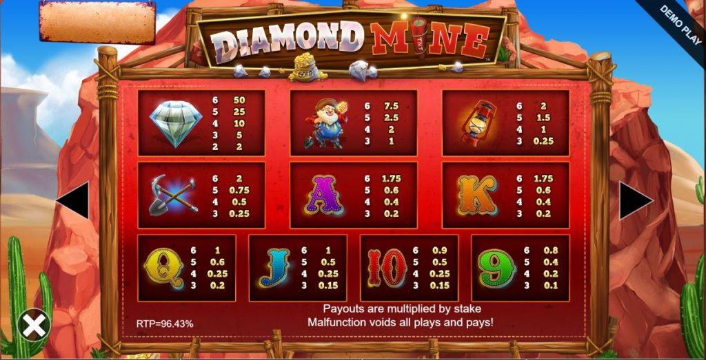 diamond mine megaways symbols
