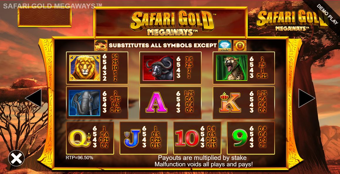 safari gold megaways symbols explained