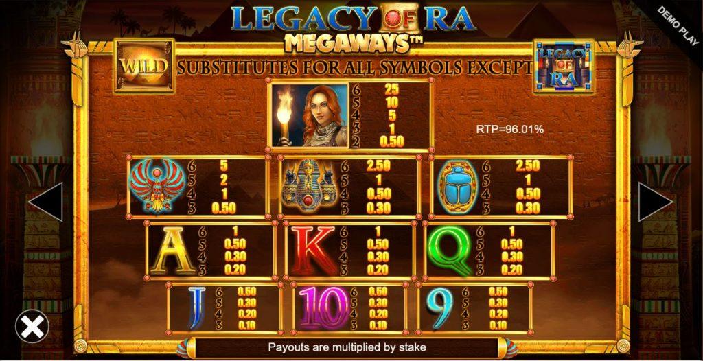 legacy of ra megaways symbols explained