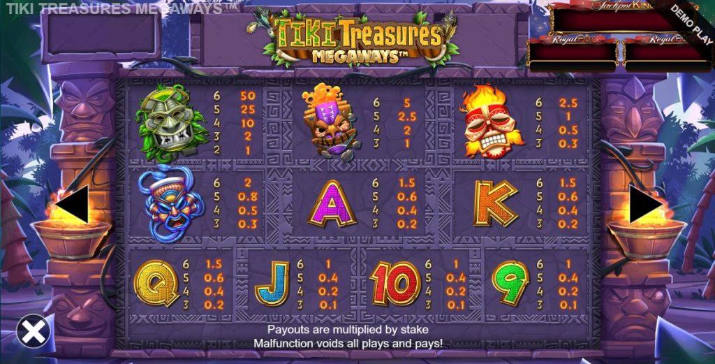 Tiki treasures megaways symbols explained