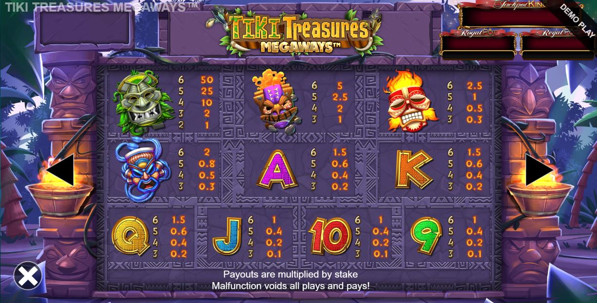 Tiki treasures megaways symbols explained