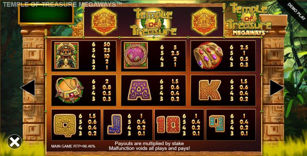 temple of treasure megaways symbols explained