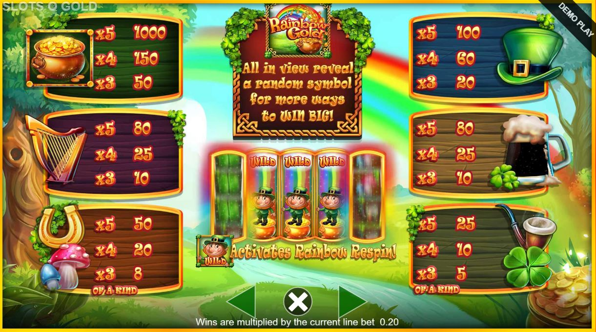 slots o gold megaways paytable