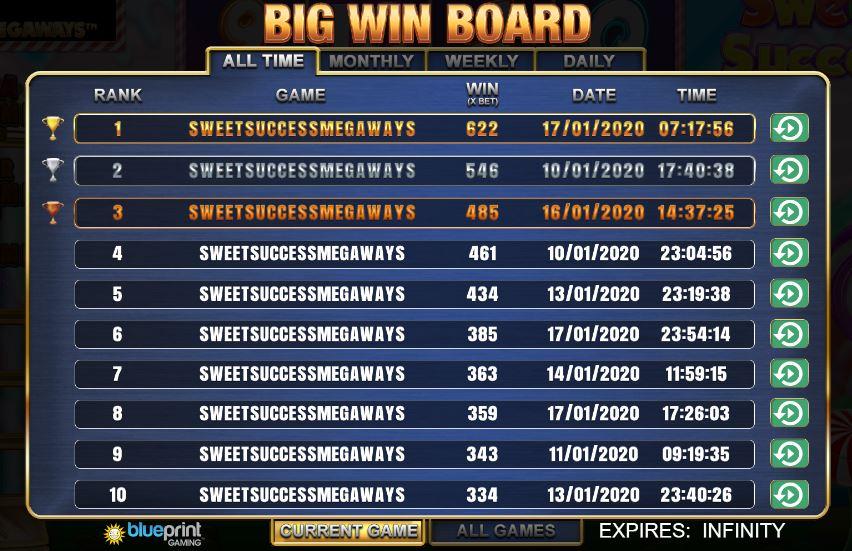 big win board blueprint megaways
