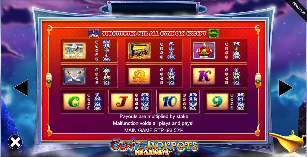 genie jackpots megaways paytable