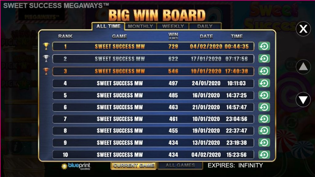 sweet success megaways big win board
