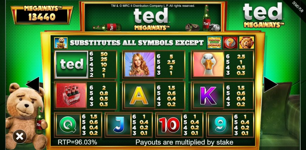 ted megaways symbols and paytable